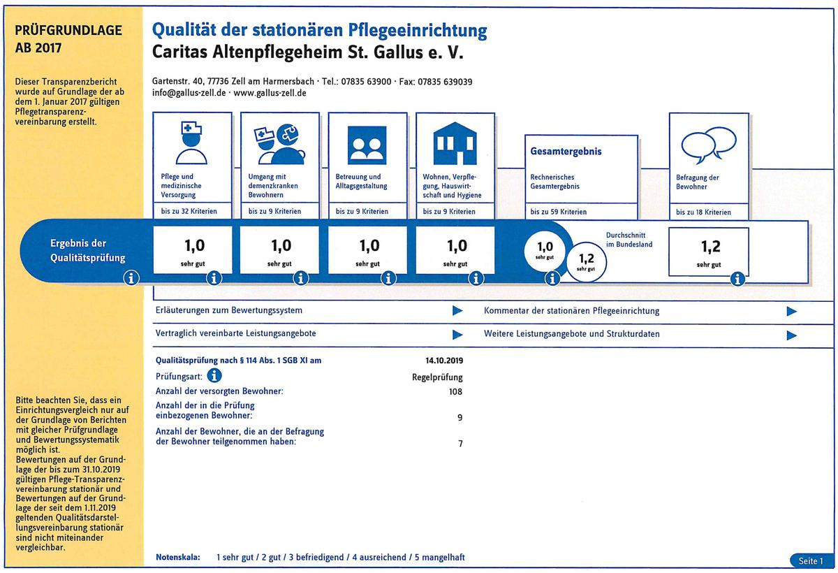 MDK-Bewertung des stationären Angebots